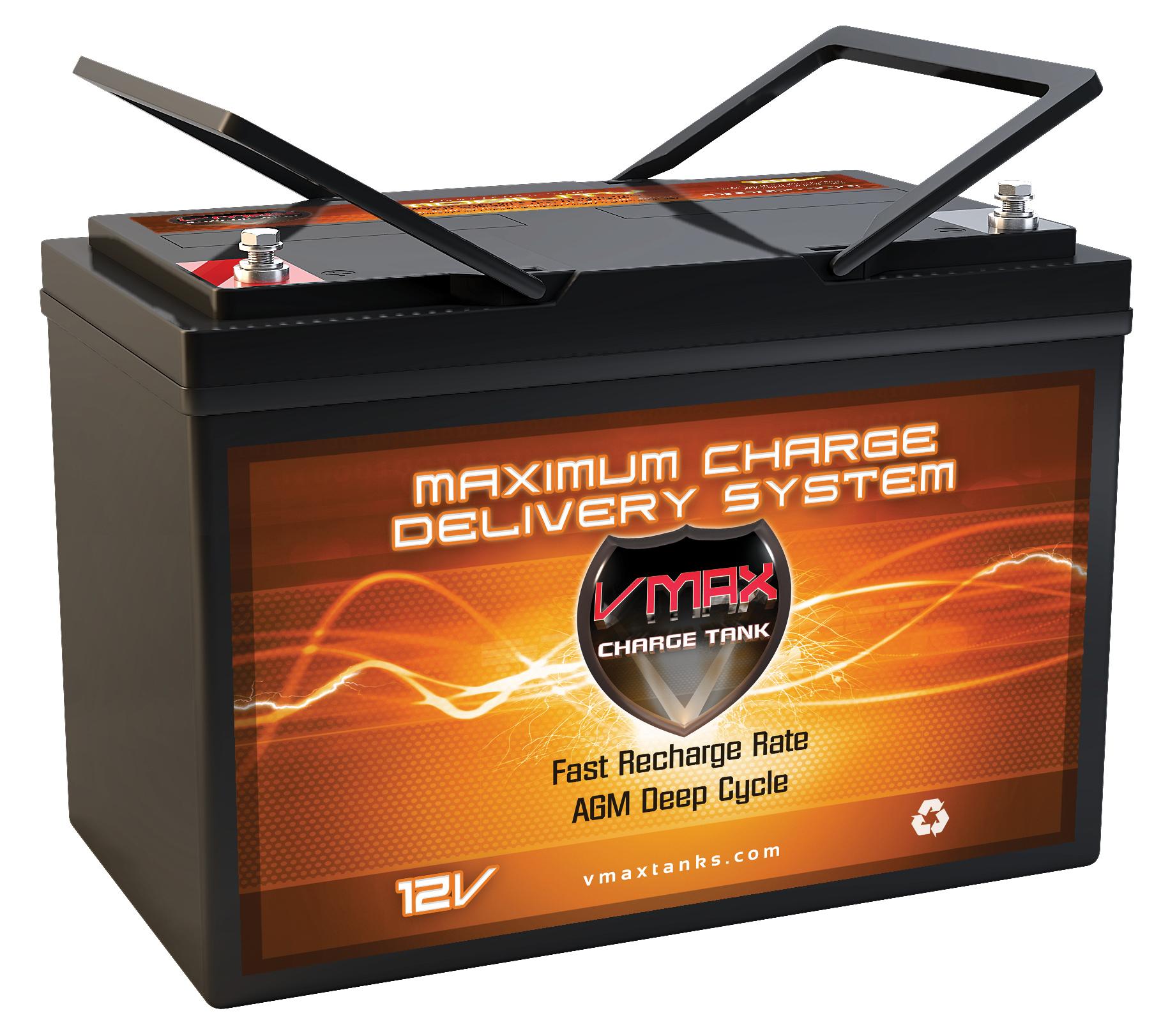 12v deep cycle battery reviews