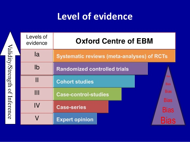 evidence based medicine reviews database