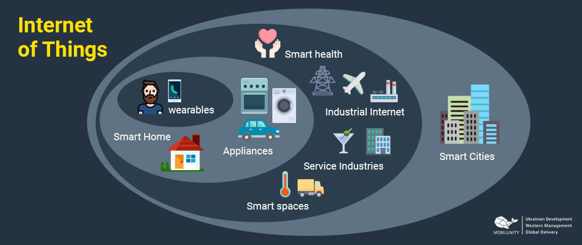 healthcare applications of the internet of things a review