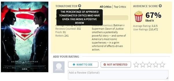 batman v superman review rotten tomatoes