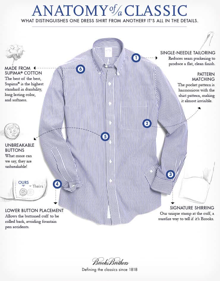 brooks brothers oxford shirt review