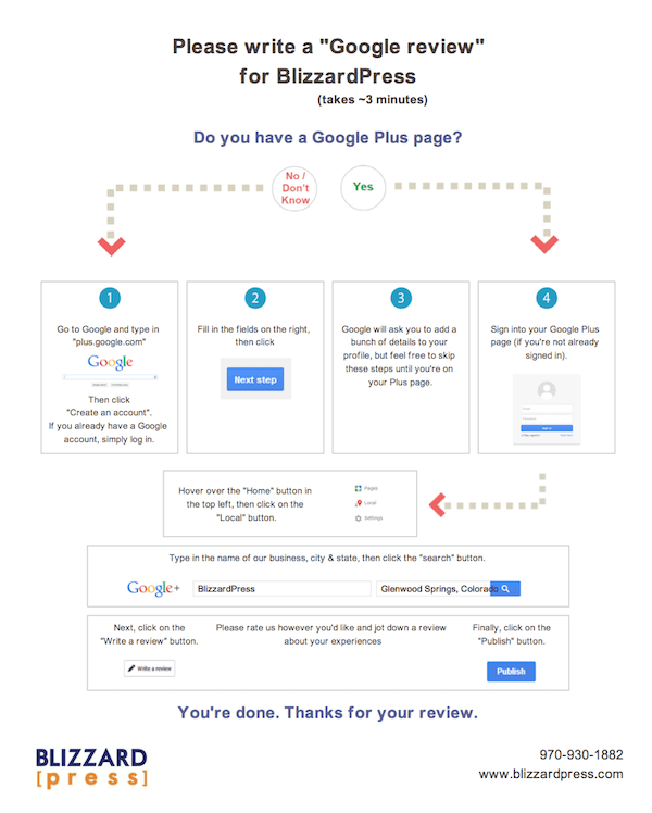 google review instructions for customers